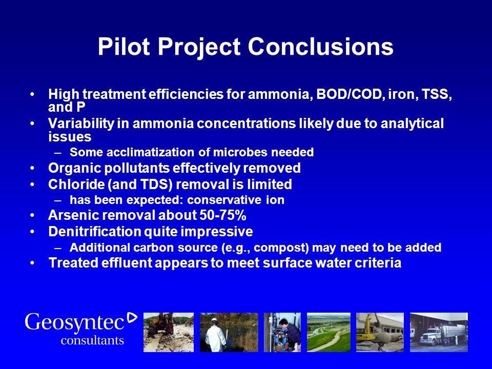 Pilot Project Conclusions