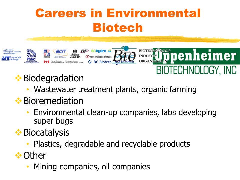 Careers in Environmental Biotech