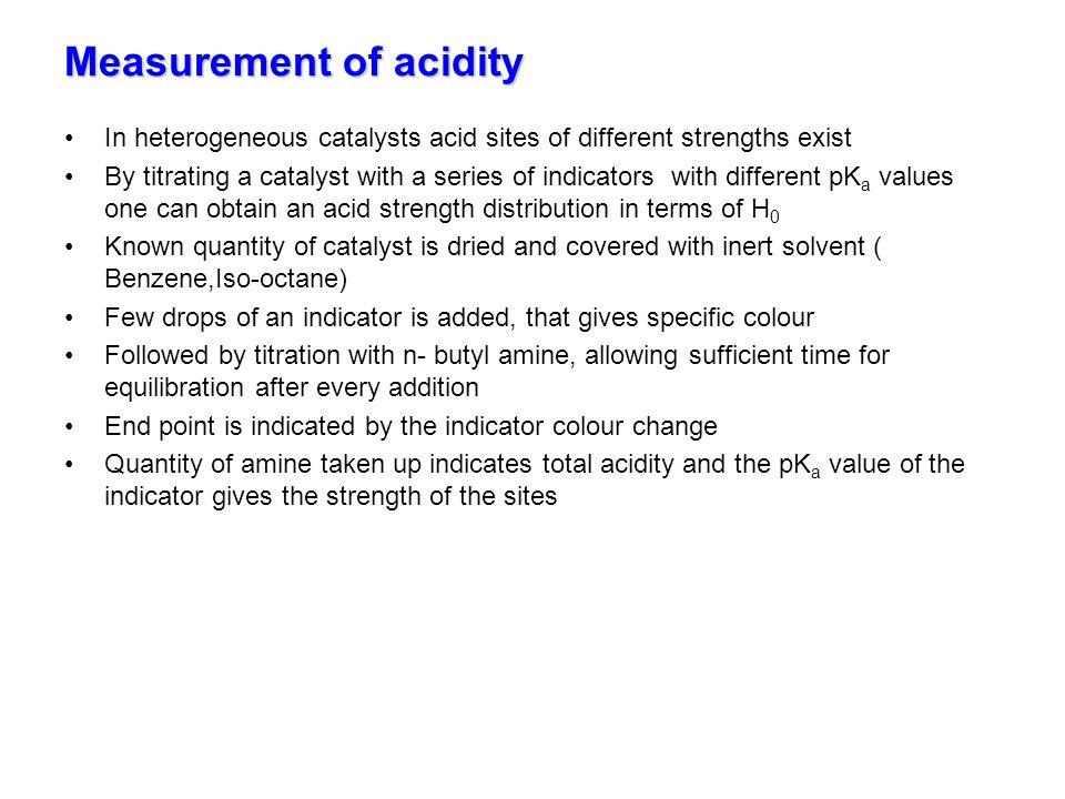 Measurement of acidity