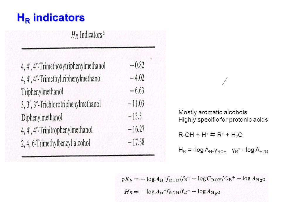 HR indicators Mostly aromatic alcohols