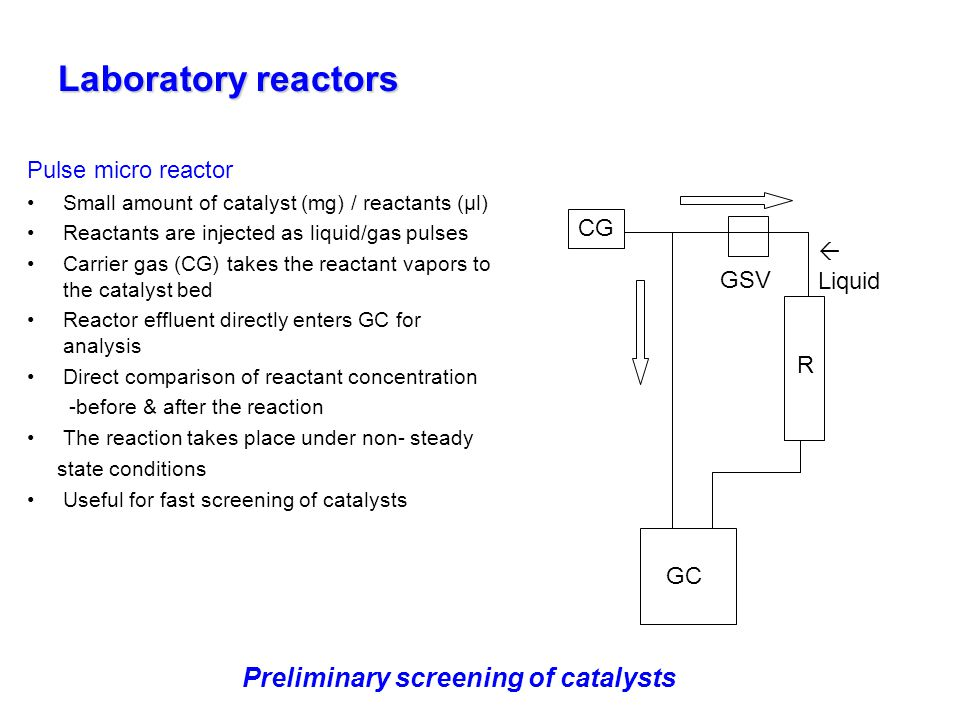 Laboratory reactors Preliminary screening of catalysts