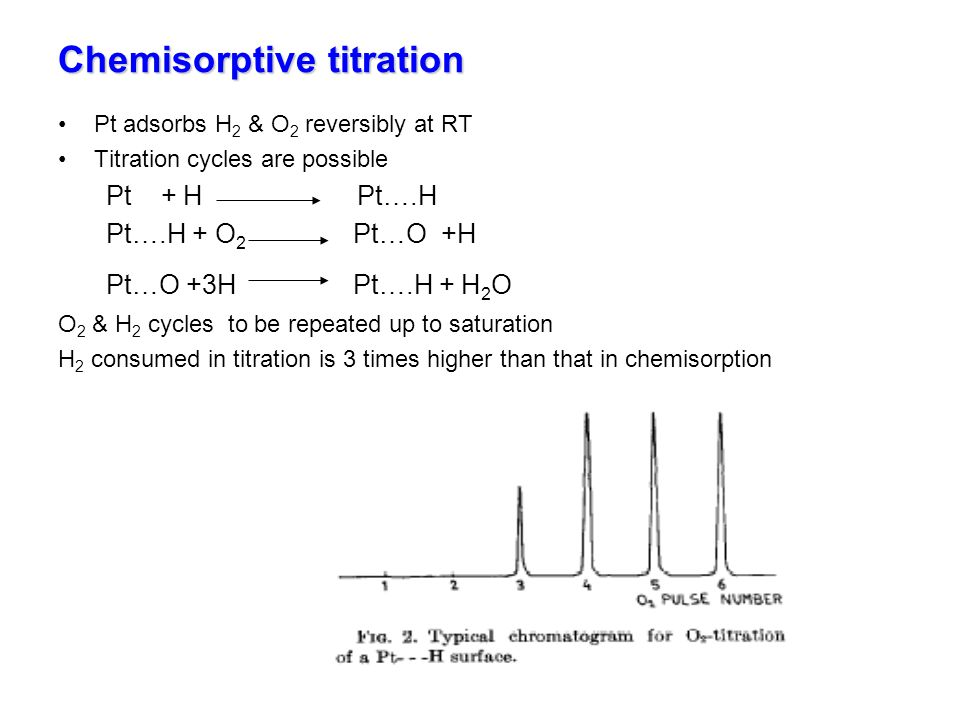 Chemisorptive titration