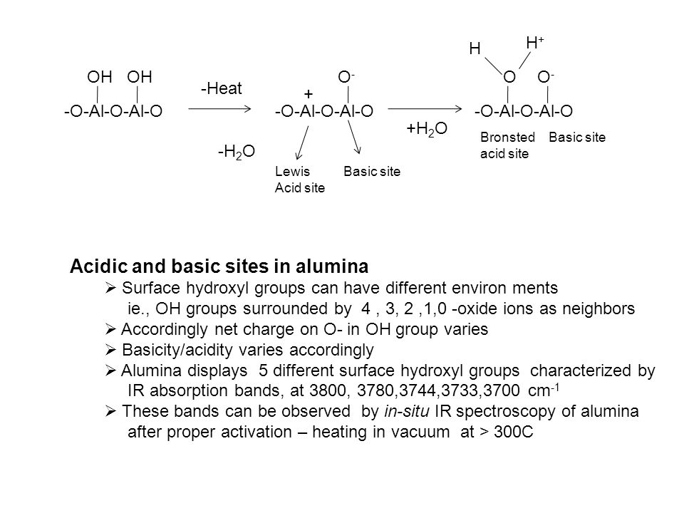 Acidic and basic sites in alumina