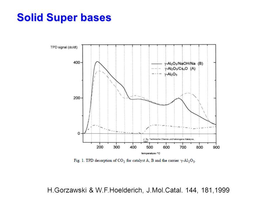 Solid Super bases H.Gorzawski & W.F.Hoelderich, J.Mol.Catal. 144, 181,1999