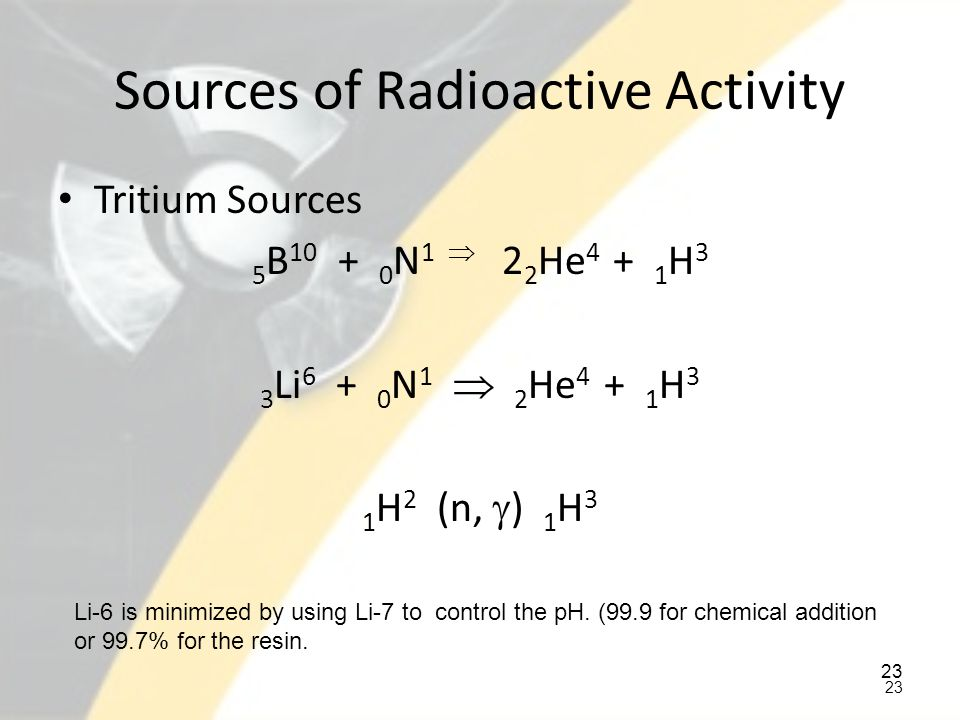 Sources of Radioactive Activity
