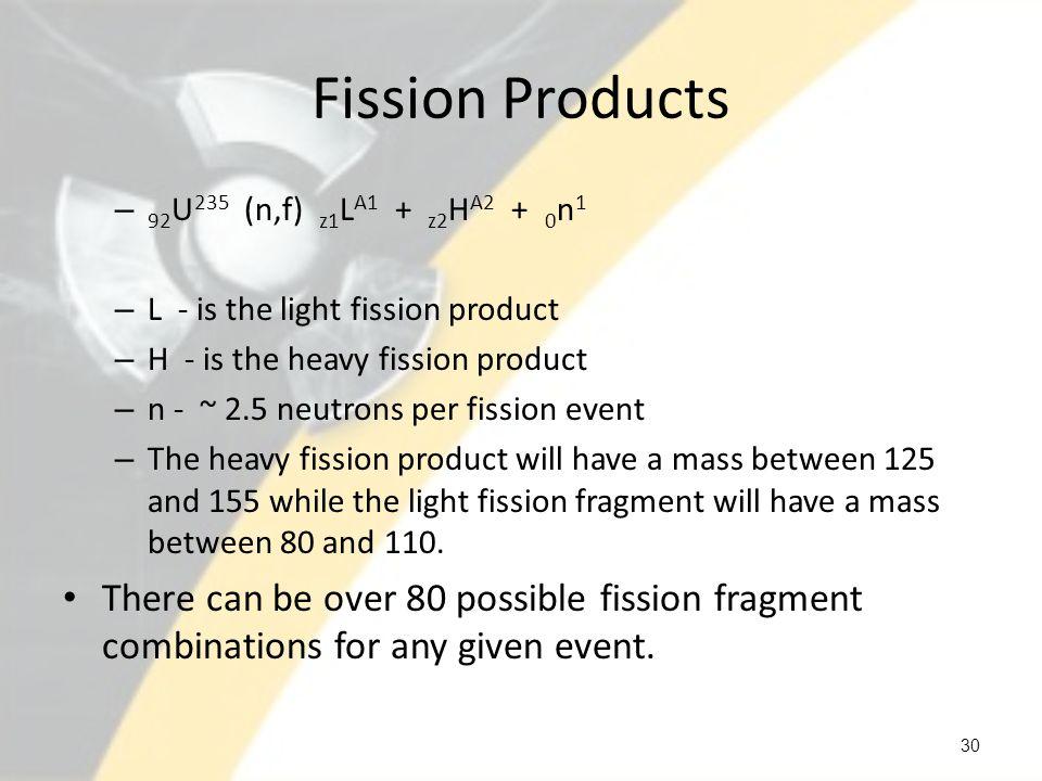 Fission Products 92U235 (n,f) z1LA1 + z2HA2 + 0n1. L - is the light fission product. H - is the heavy fission product.