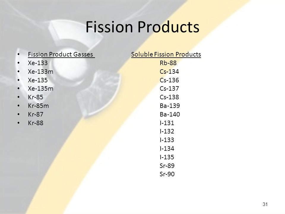 Fission Products Fission Product Gasses Soluble Fission Products