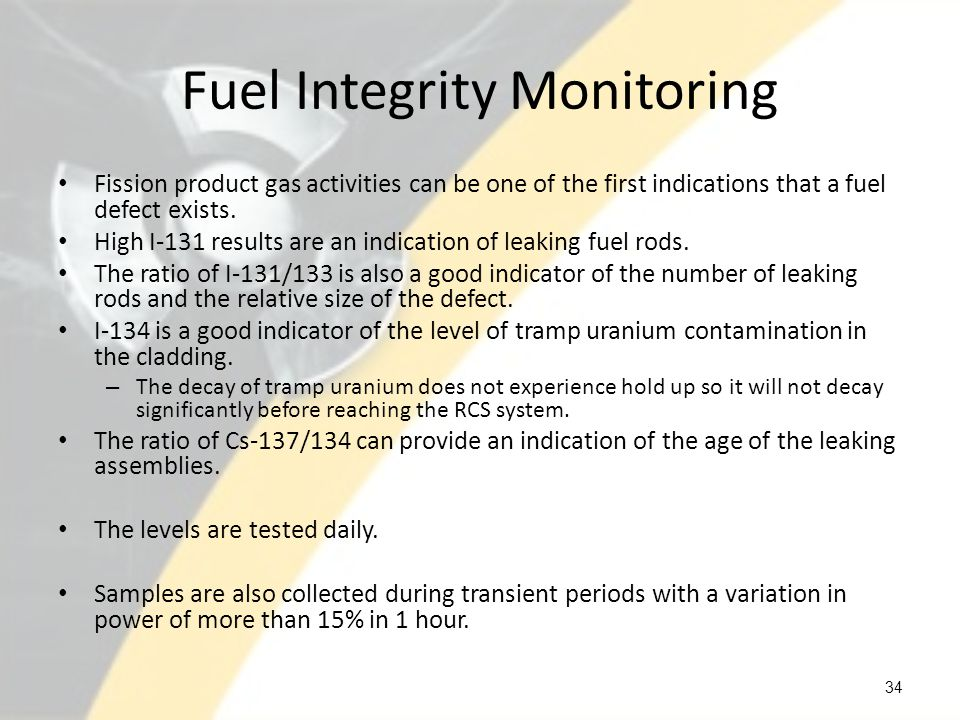 Fuel Integrity Monitoring