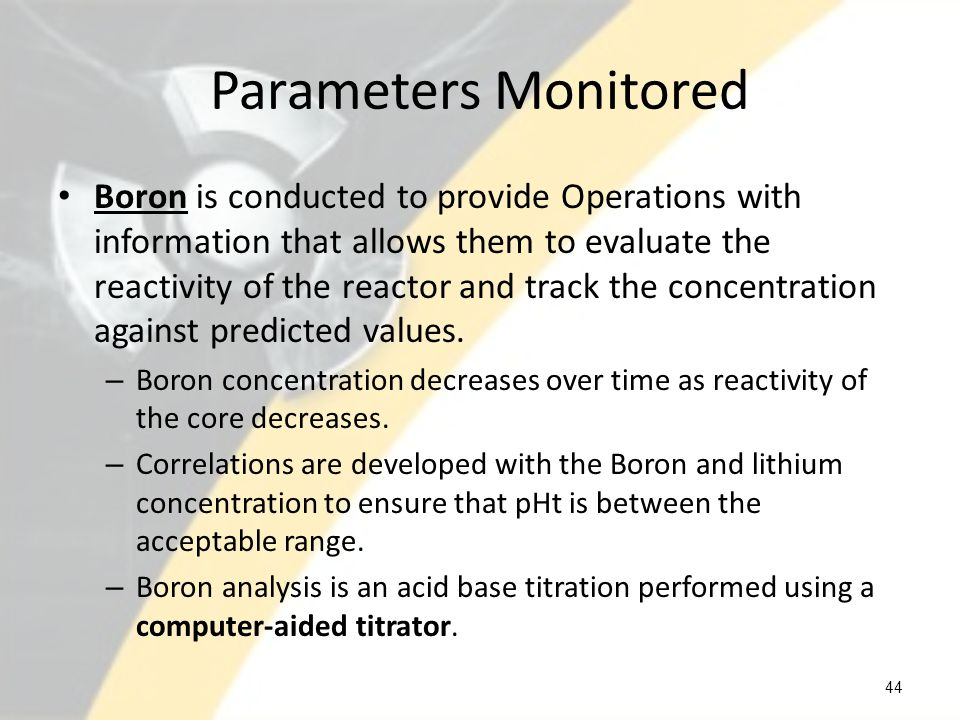 Parameters Monitored