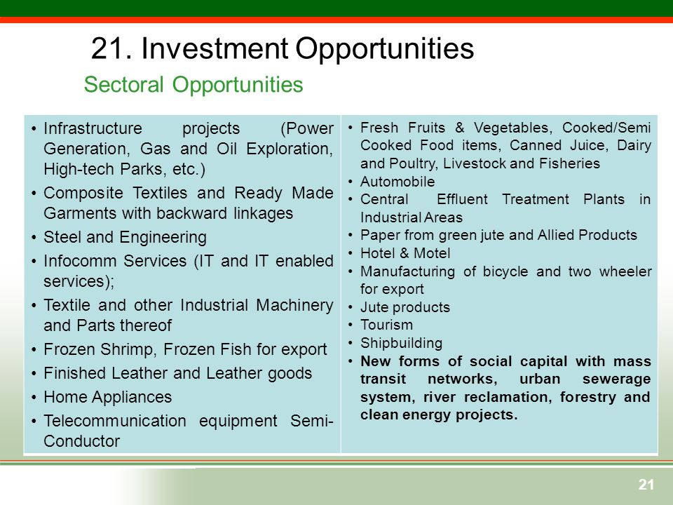 21. Investment Opportunities