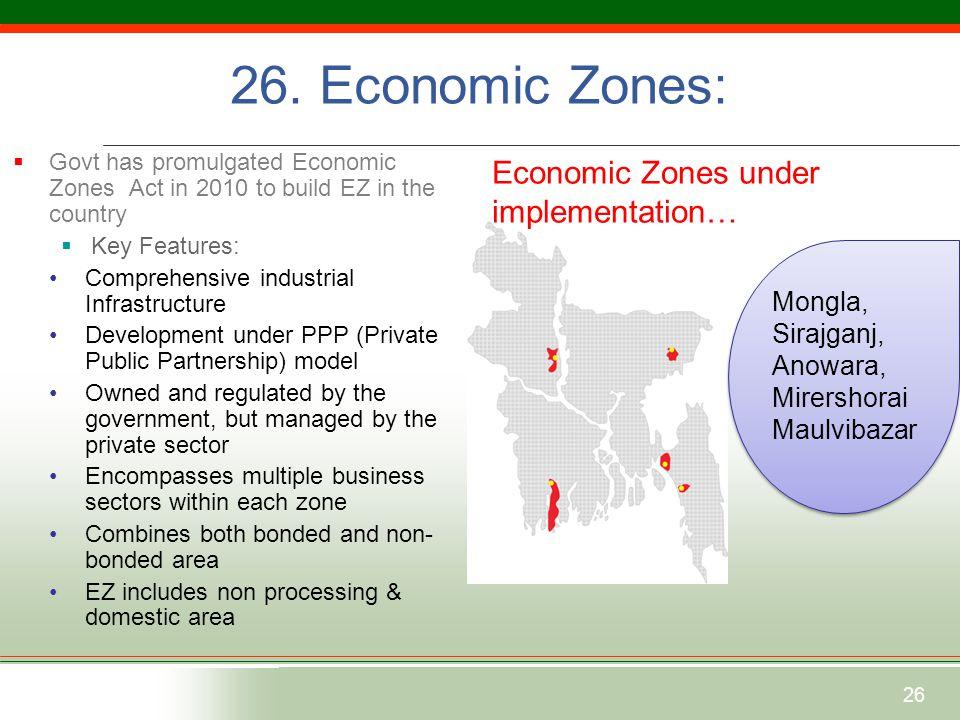 26. Economic Zones: Economic Zones under implementation…