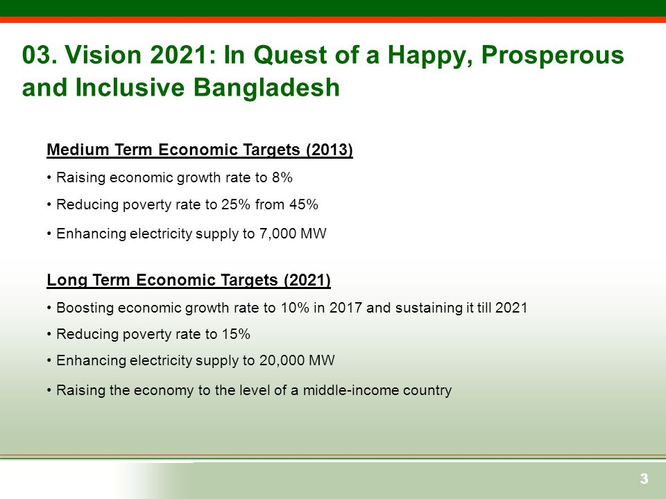 03. Vision 2021: In Quest of a Happy, Prosperous