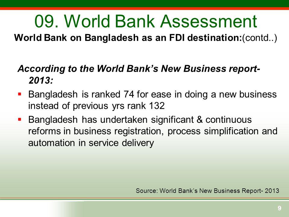 09. World Bank Assessment World Bank on Bangladesh as an FDI destination:(contd..)