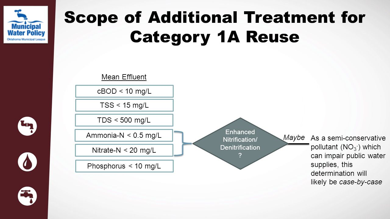 Scope of Additional Treatment for Category 1A Reuse