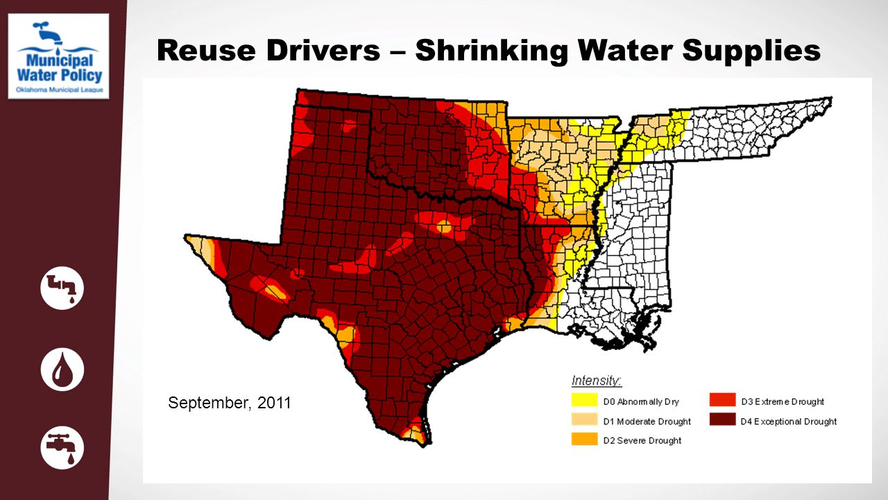 Reuse Drivers – Shrinking Water Supplies