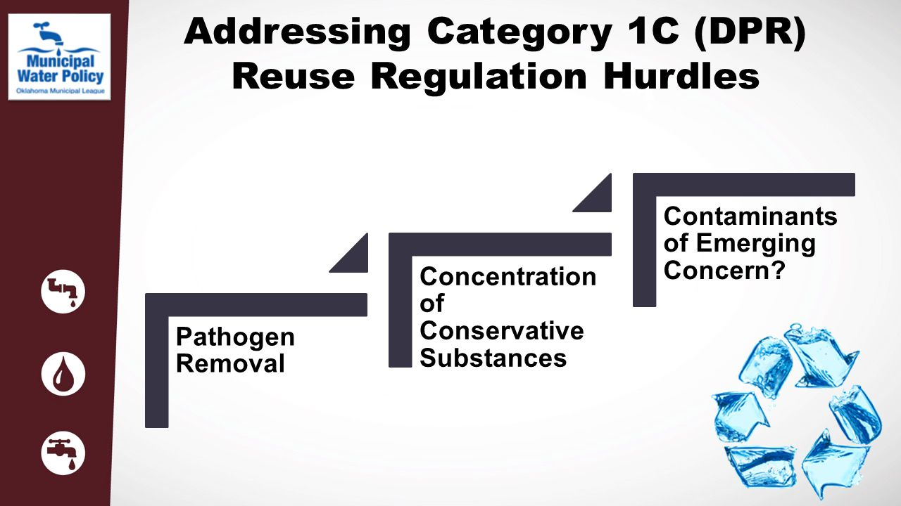 Addressing Category 1C (DPR) Reuse Regulation Hurdles