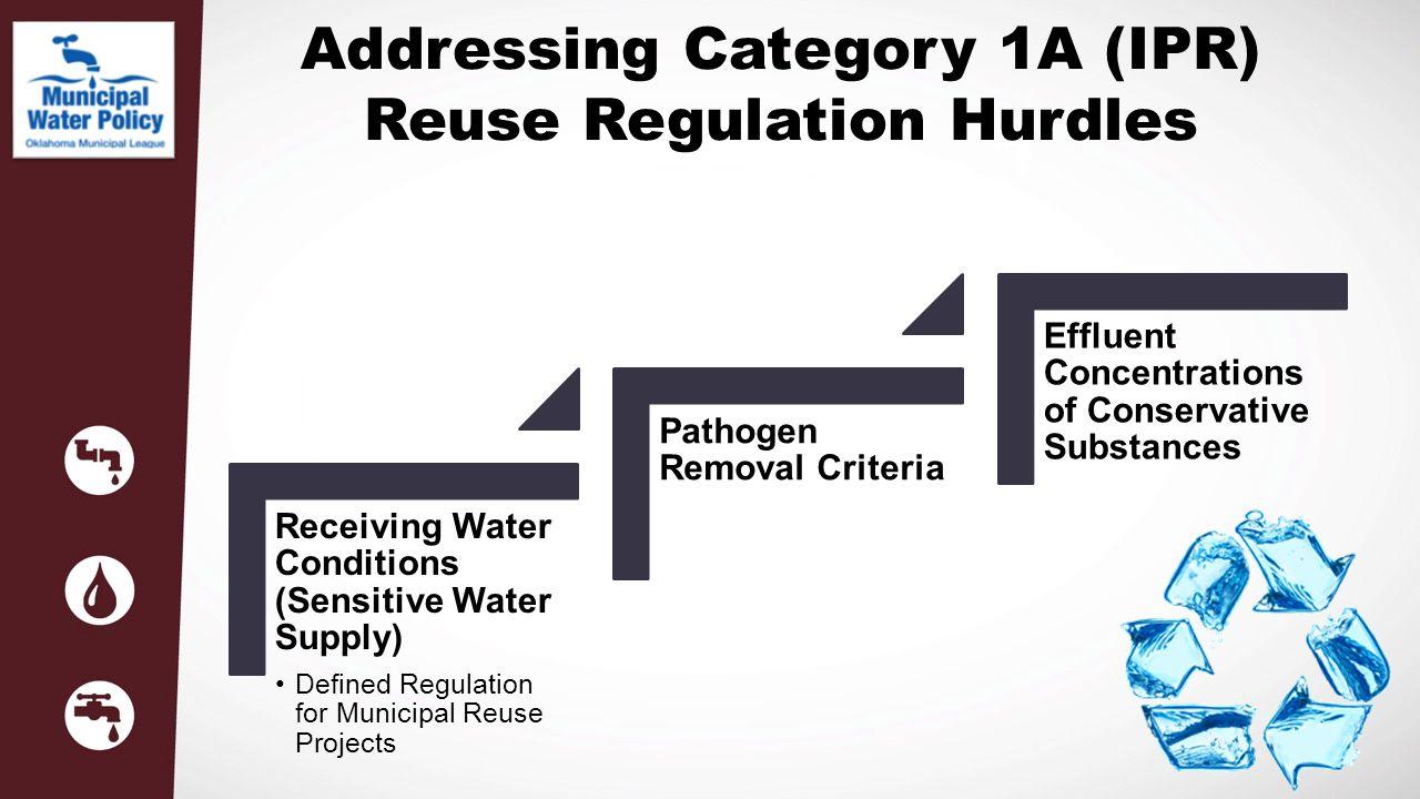 Addressing Category 1A (IPR) Reuse Regulation Hurdles