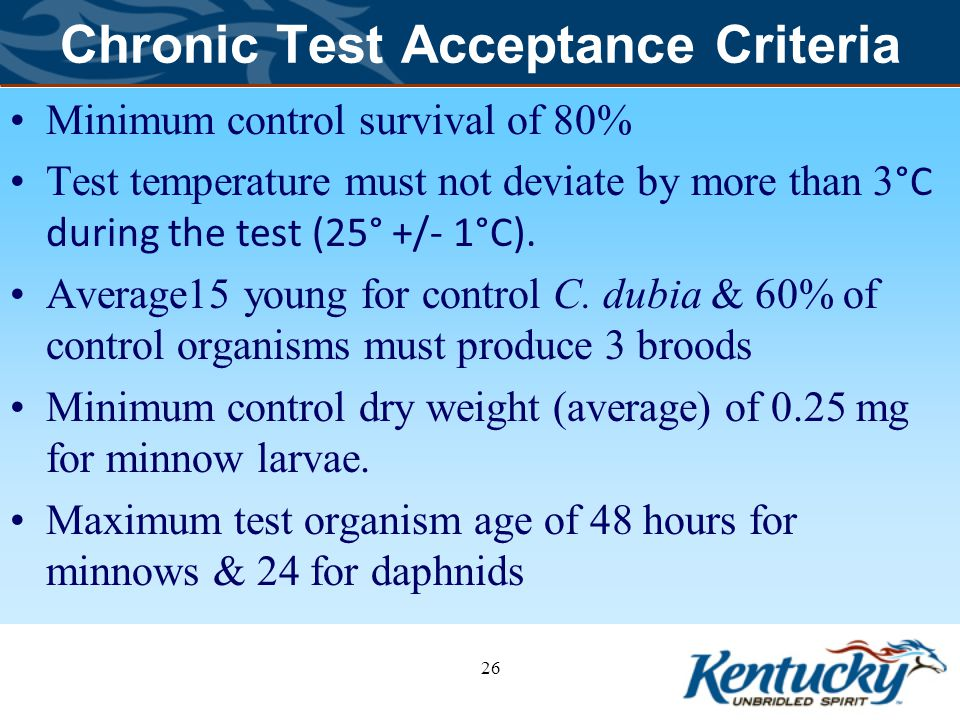 Chronic Test Acceptance Criteria
