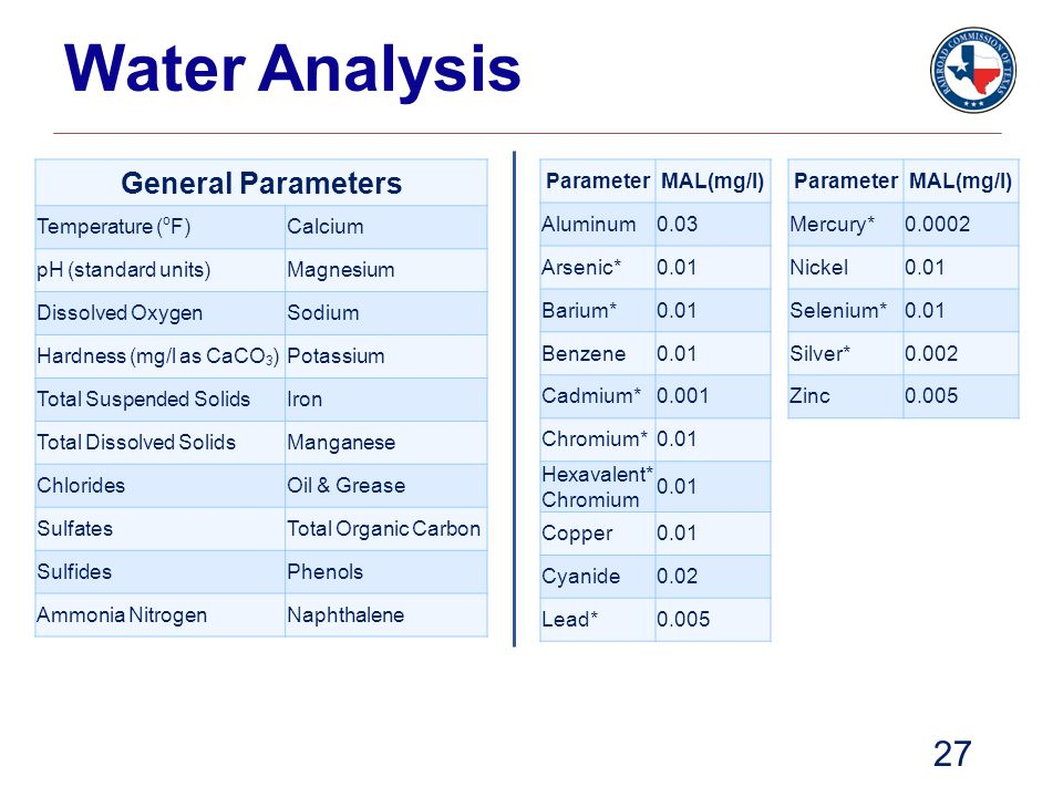 Water Analysis 27 General Parameters Temperature (oF) Calcium