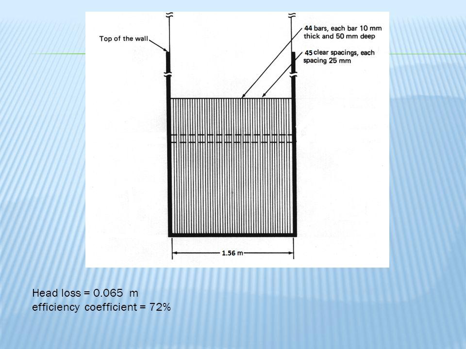 Head loss = 0.065 m efficiency coefficient = 72%