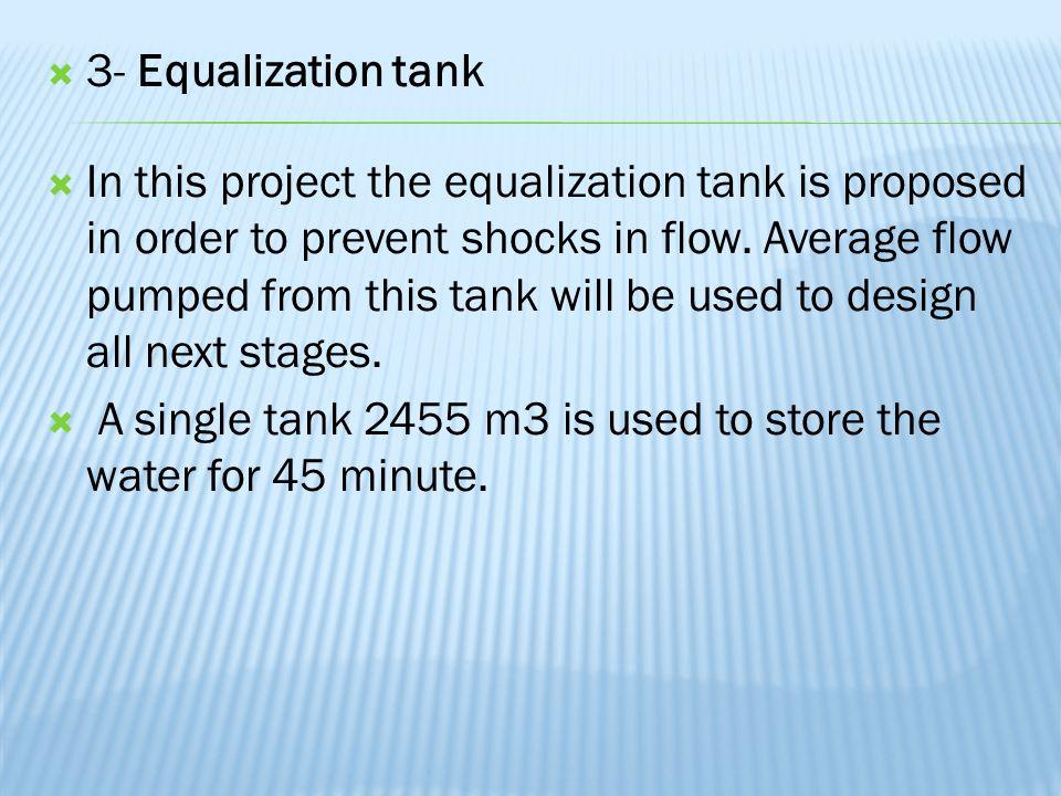 3- Equalization tank
