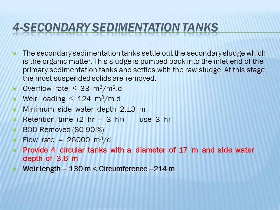 4-Secondary Sedimentation Tanks