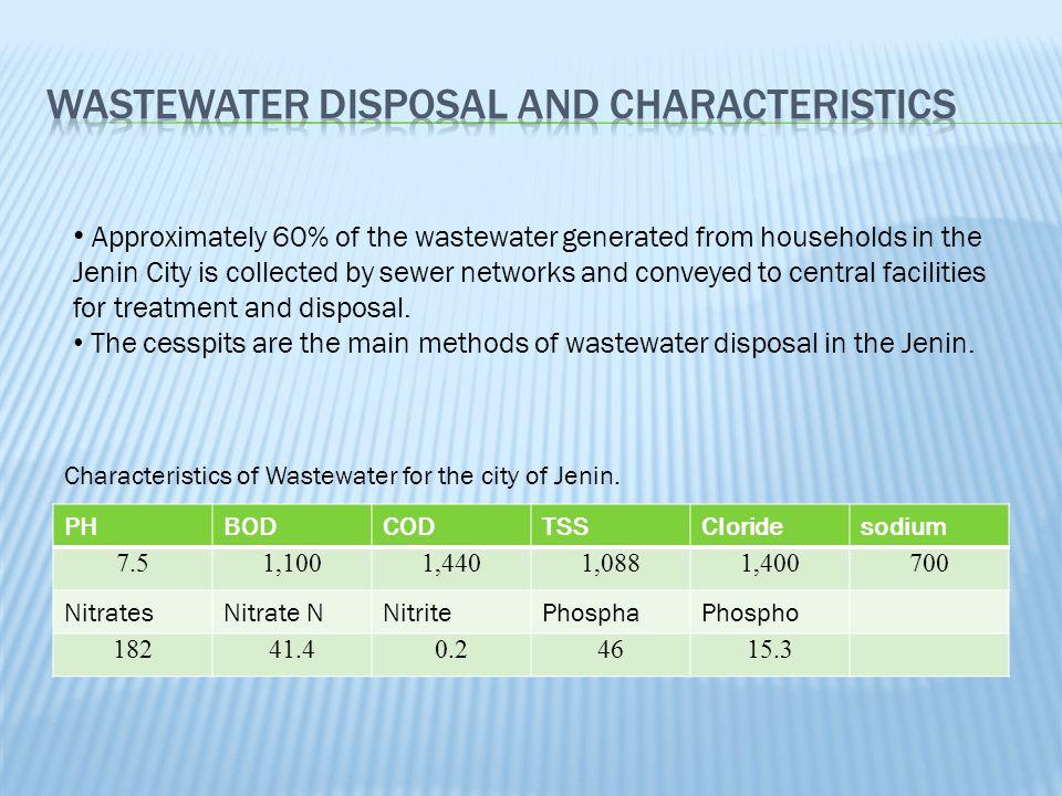 Wastewater Disposal And Characteristics
