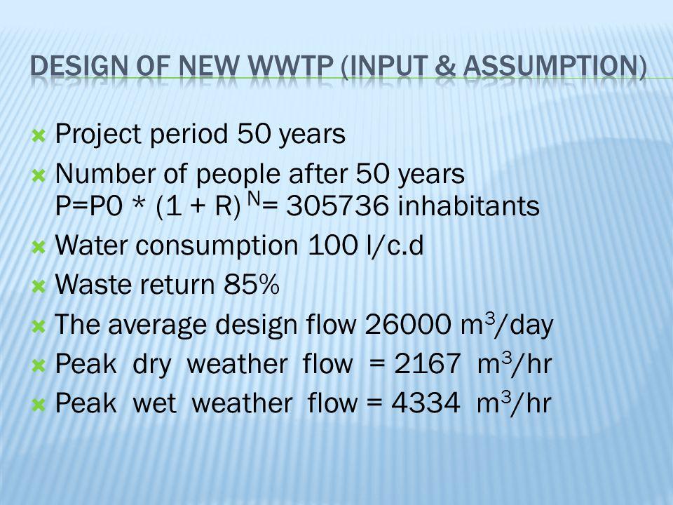 Design of new WWTP (input & assumption)