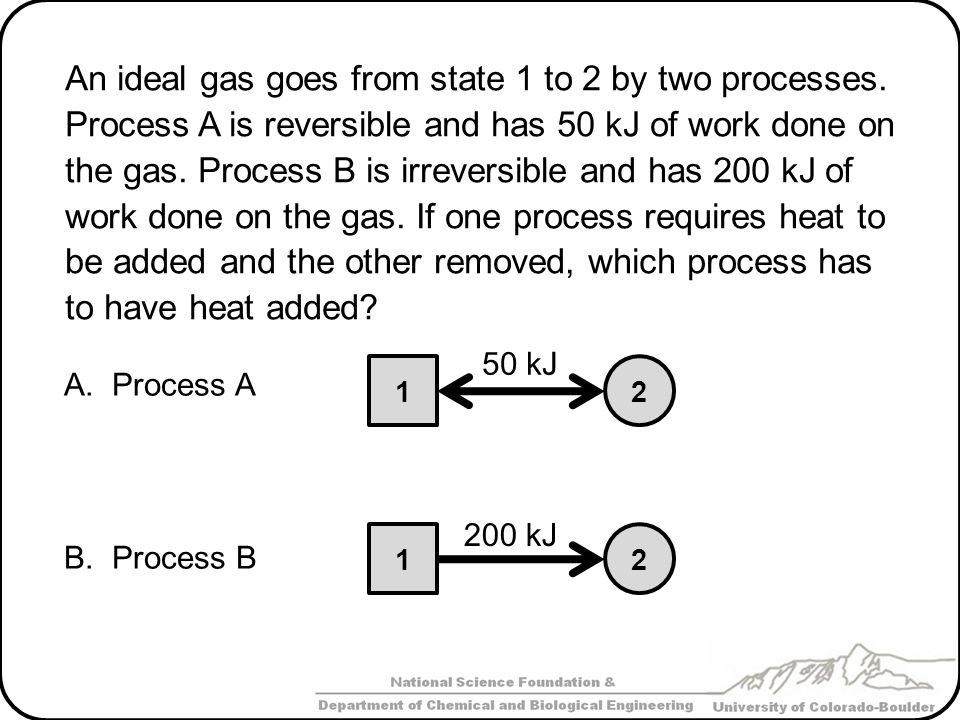 An ideal gas goes from state 1 to 2 by two processes