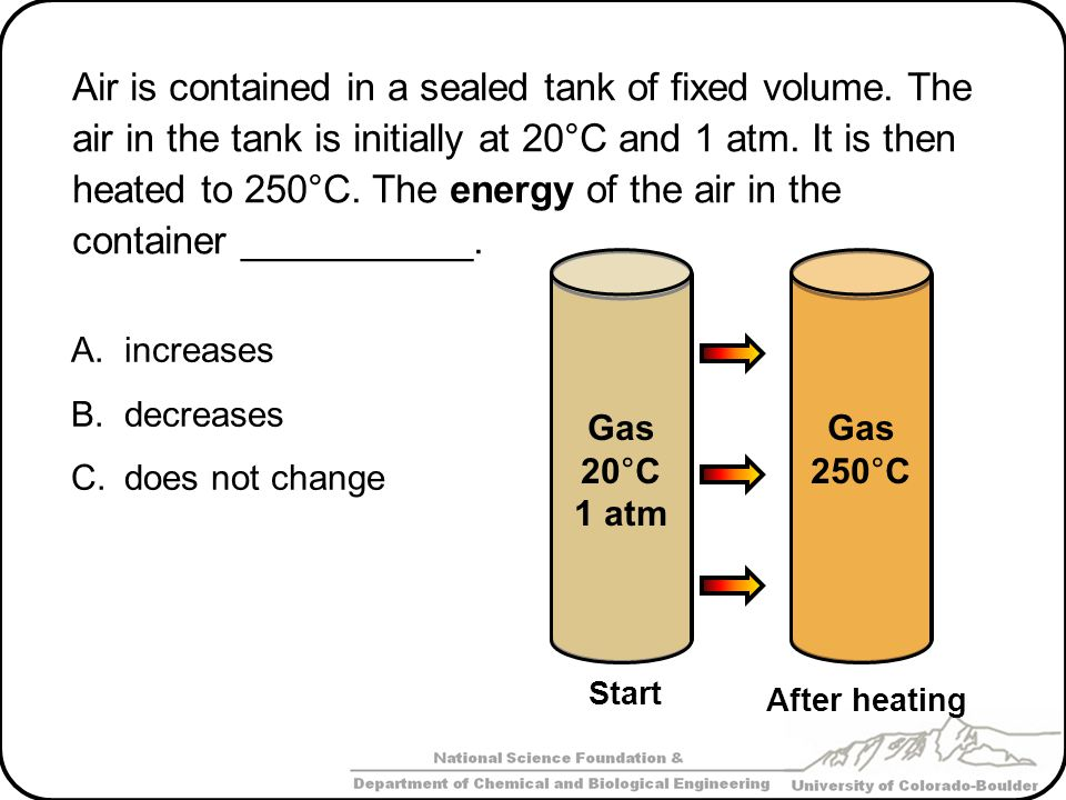 Air is contained in a sealed tank of fixed volume