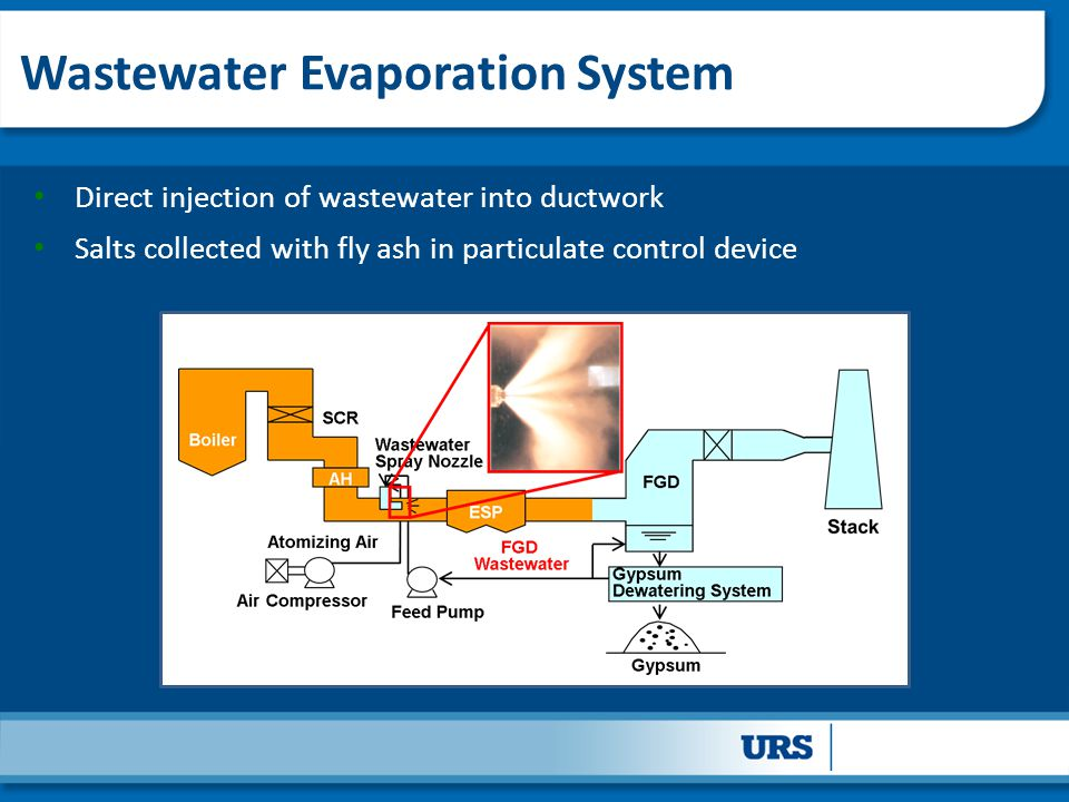 Wastewater Evaporation System