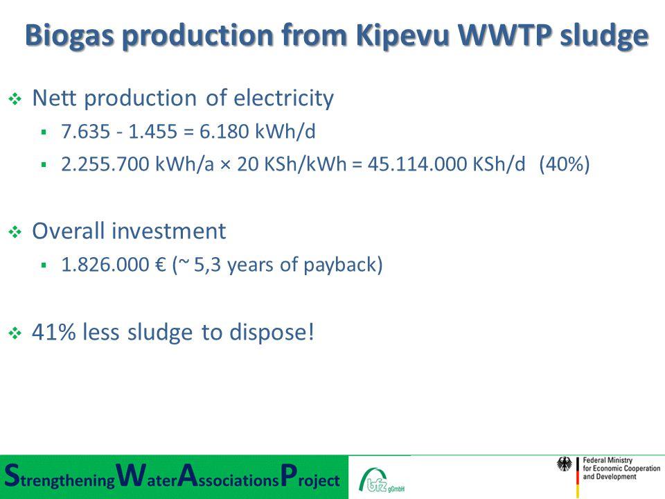 Biogas production from Kipevu WWTP sludge