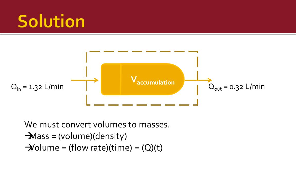 Solution Vaccumulation We must convert volumes to masses.