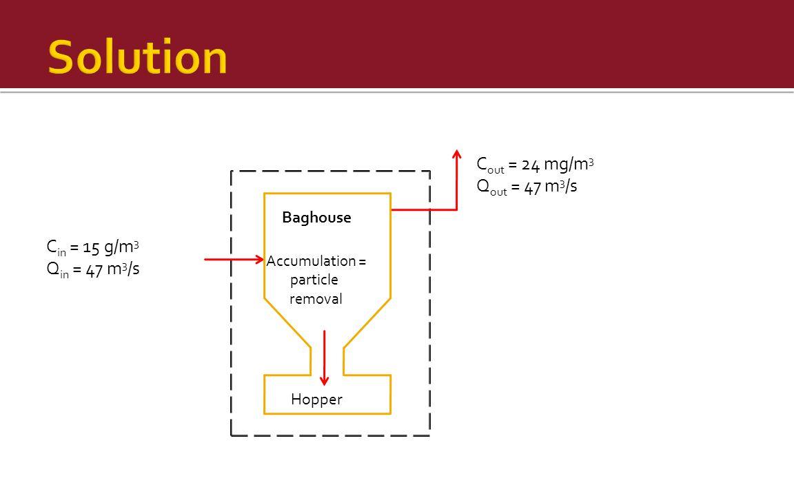 Solution Cout = 24 mg/m3 Qout = 47 m3/s Cin = 15 g/m3 Qin = 47 m3/s