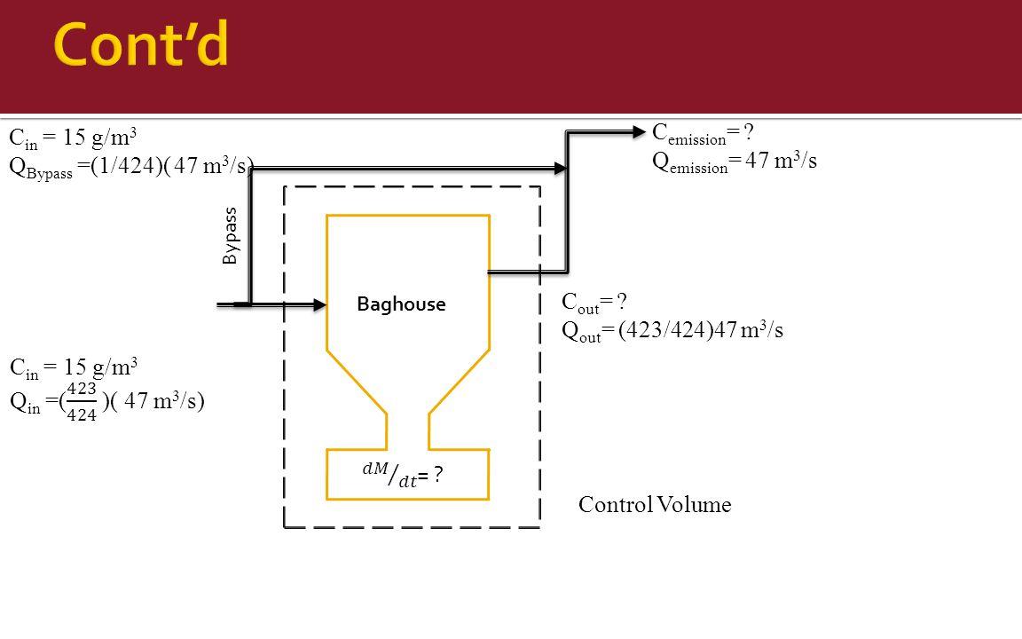 Cont'd Cemission= Cin = 15 g/m3 Qemission= 47 m3/s