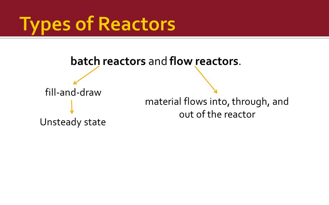 material flows into, through, and out of the reactor
