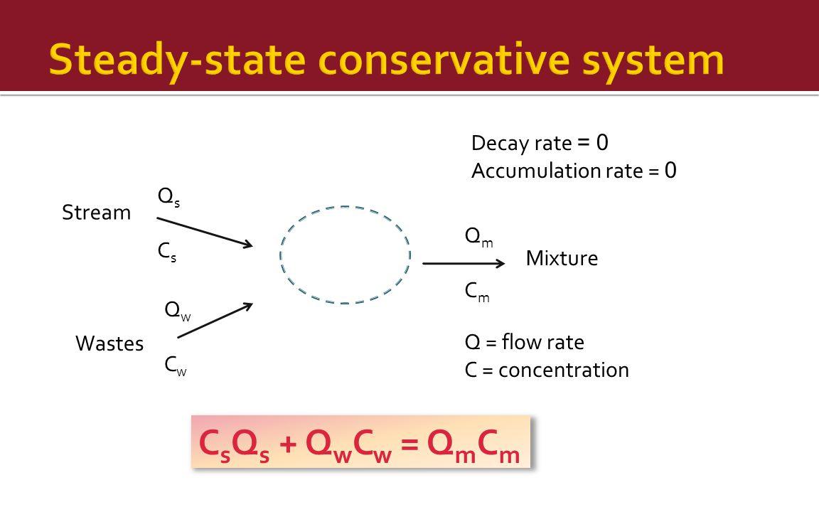 Steady-state conservative system