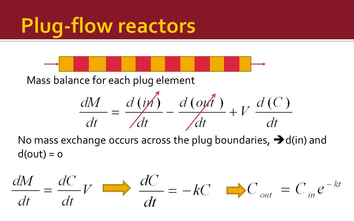Plug-flow reactors Mass balance for each plug element