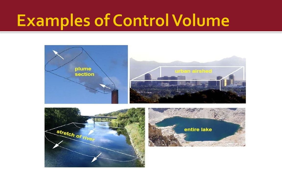 Examples of Control Volume