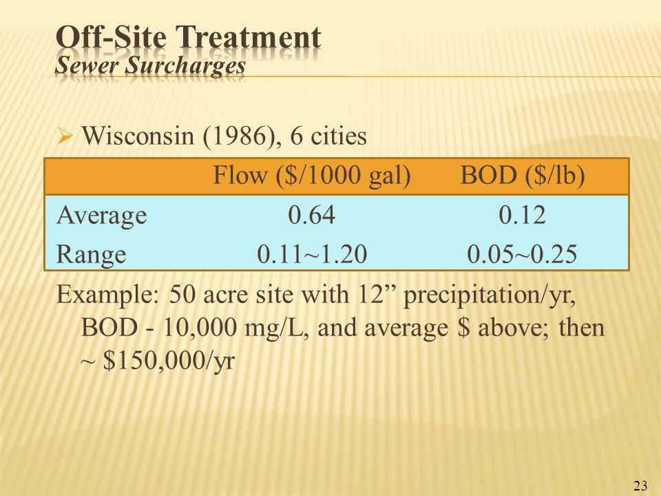 Off-Site Treatment Sewer Surcharges