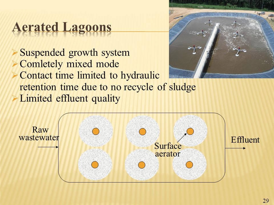 Aerated Lagoons Suspended growth system Comletely mixed mode