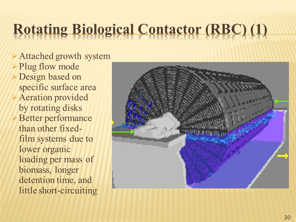 Rotating Biological Contactor (RBC) (1)
