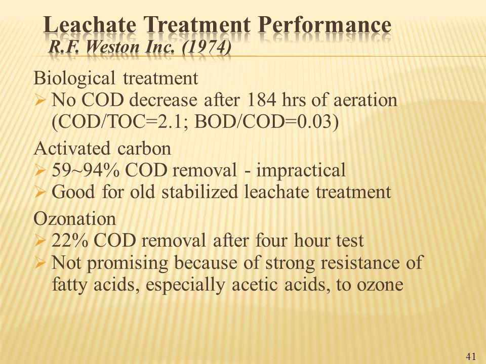 Leachate Treatment Performance R.F. Weston Inc. (1974)