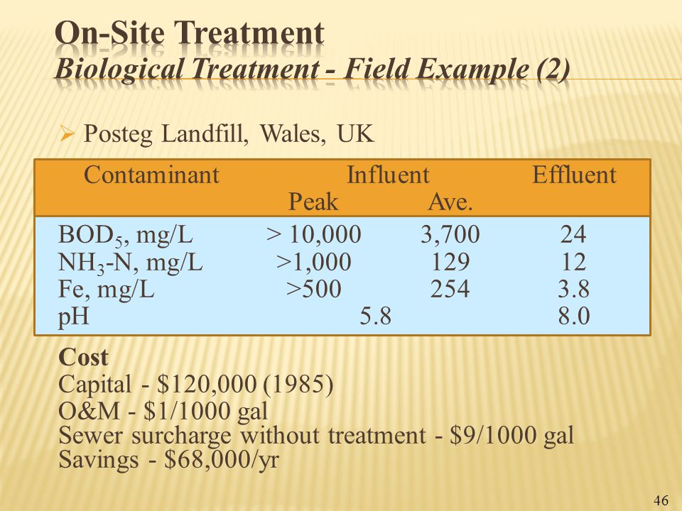 On-Site Treatment Biological Treatment - Field Example (2)