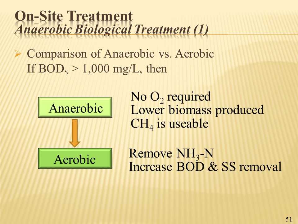 On-Site Treatment Anaerobic Biological Treatment (1)