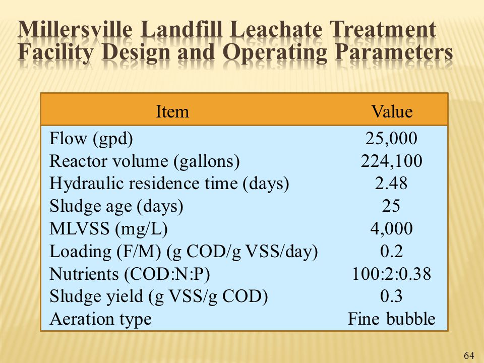Millersville Landfill Leachate Treatment Facility Design and Operating Parameters