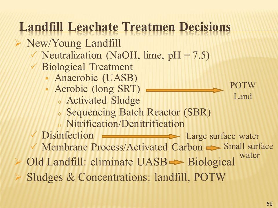 Landfill Leachate Treatmen Decisions