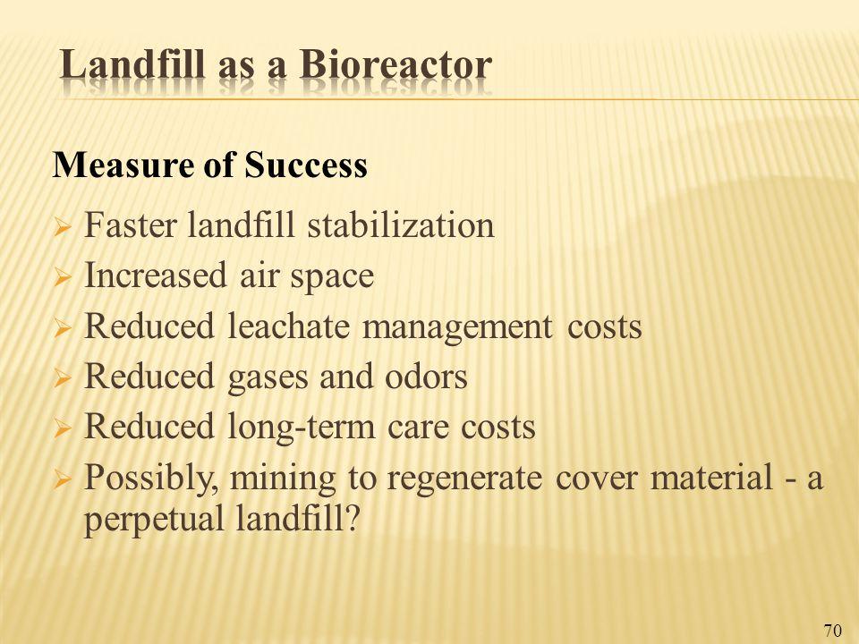 Landfill as a Bioreactor