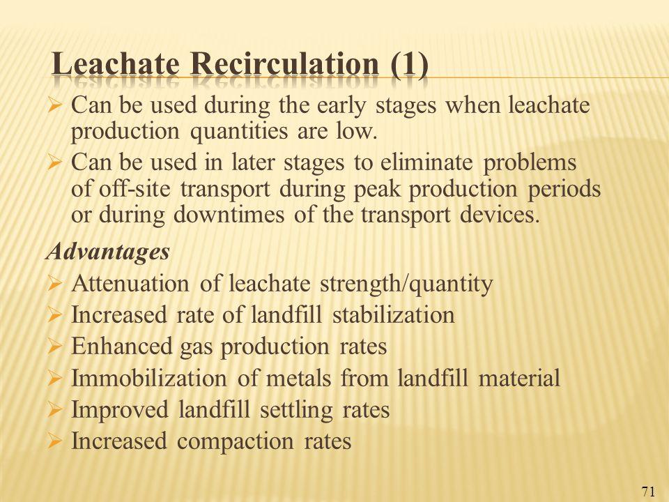 Leachate Recirculation (1)