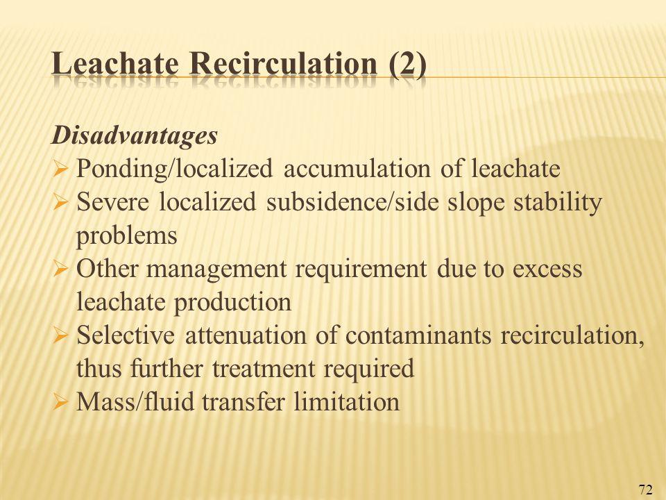 Leachate Recirculation (2)